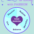 5-steps-to-living-with-passion
